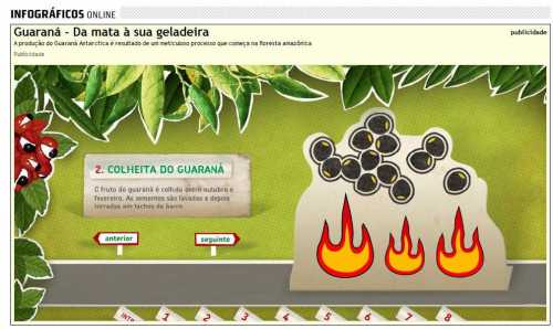 Infográfico publicitário